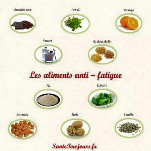 les aliments anti fatigue les astuces de grand mere